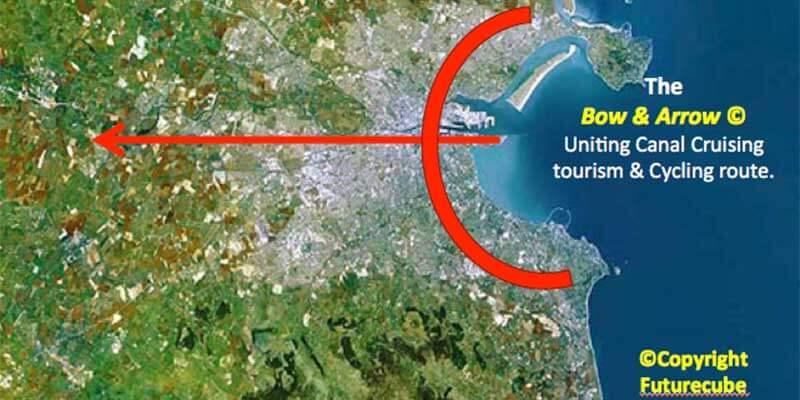 A Vision for the Dublin Tourism - The Bow & Arrow